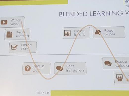 Blended learning wave
