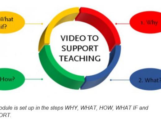 video_to_support_teaching